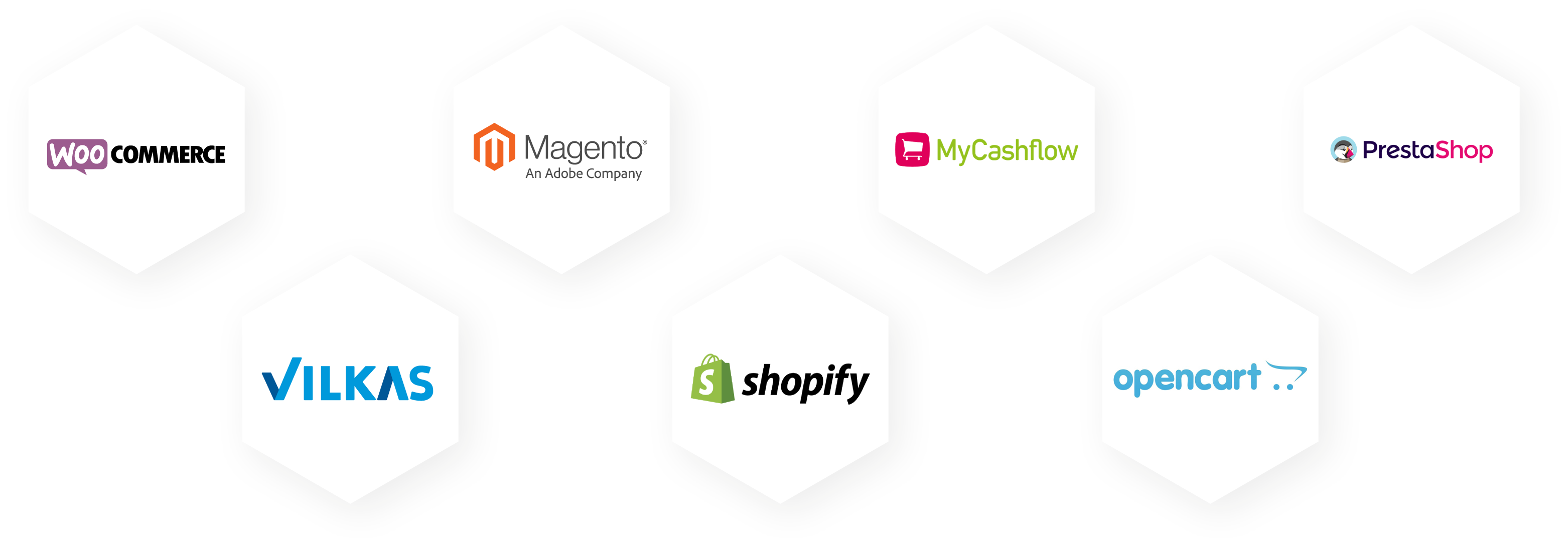 Ogoship 3pl integration partners